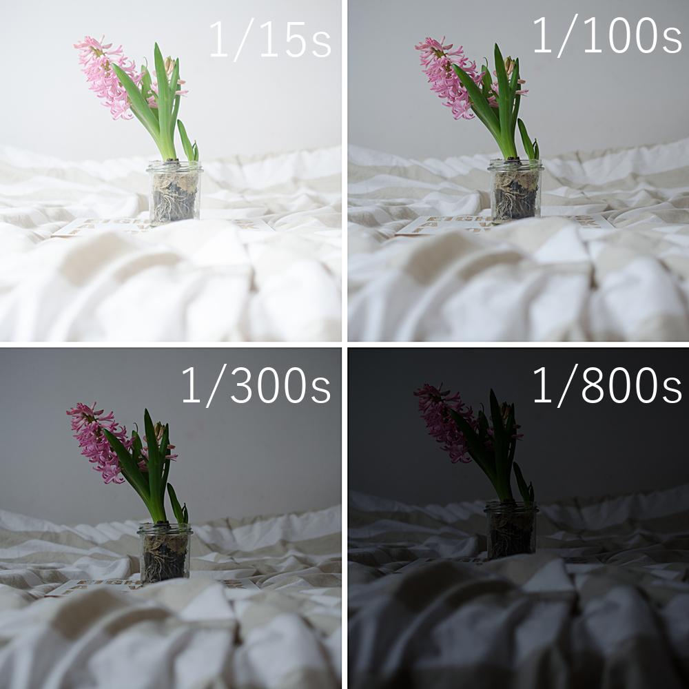 lekcje fotografii 2